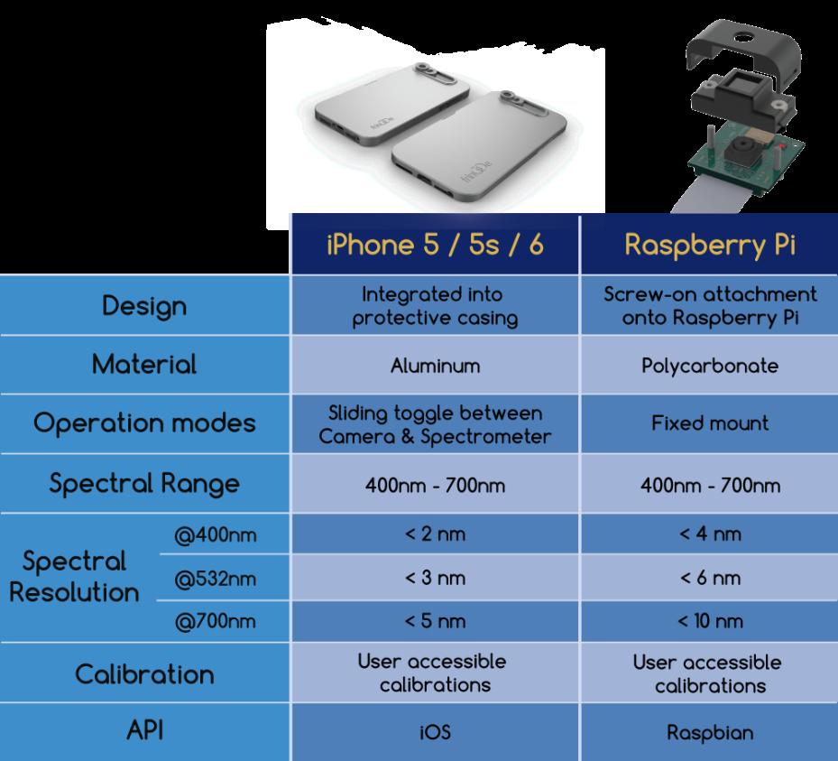 frinOGe_spectrometer_tech_specs
